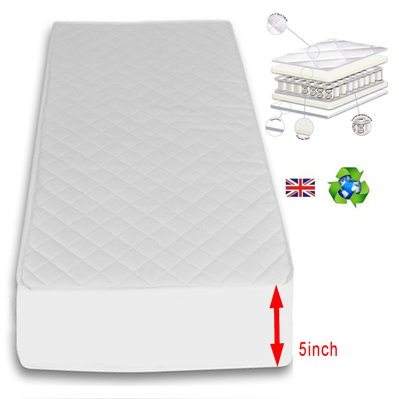 4baby 5 inch deluxe pocket sprung cot bed mattress 140 x 70 | buy at
