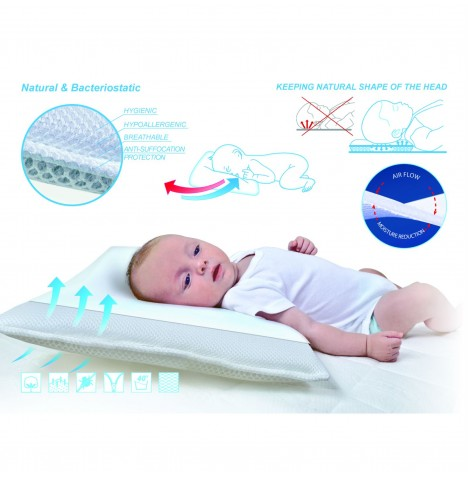 Matex Infant Support Cot Safety Pillow - White
